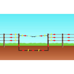 Electric Fence Gate Electro...